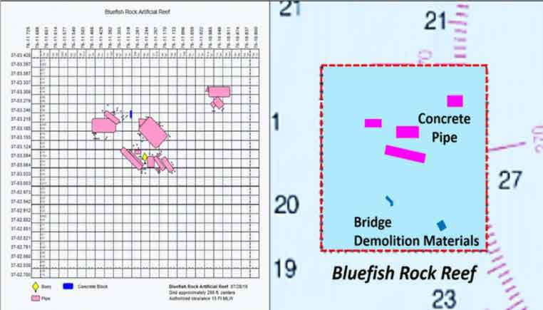 VMRC grid drawing for Bluefish Rock Reef. Right: VMRC satellite layout image overlaid on nautical chart excerpt